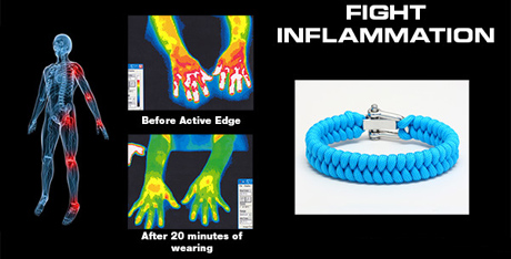 active-edge-fight-inflammation